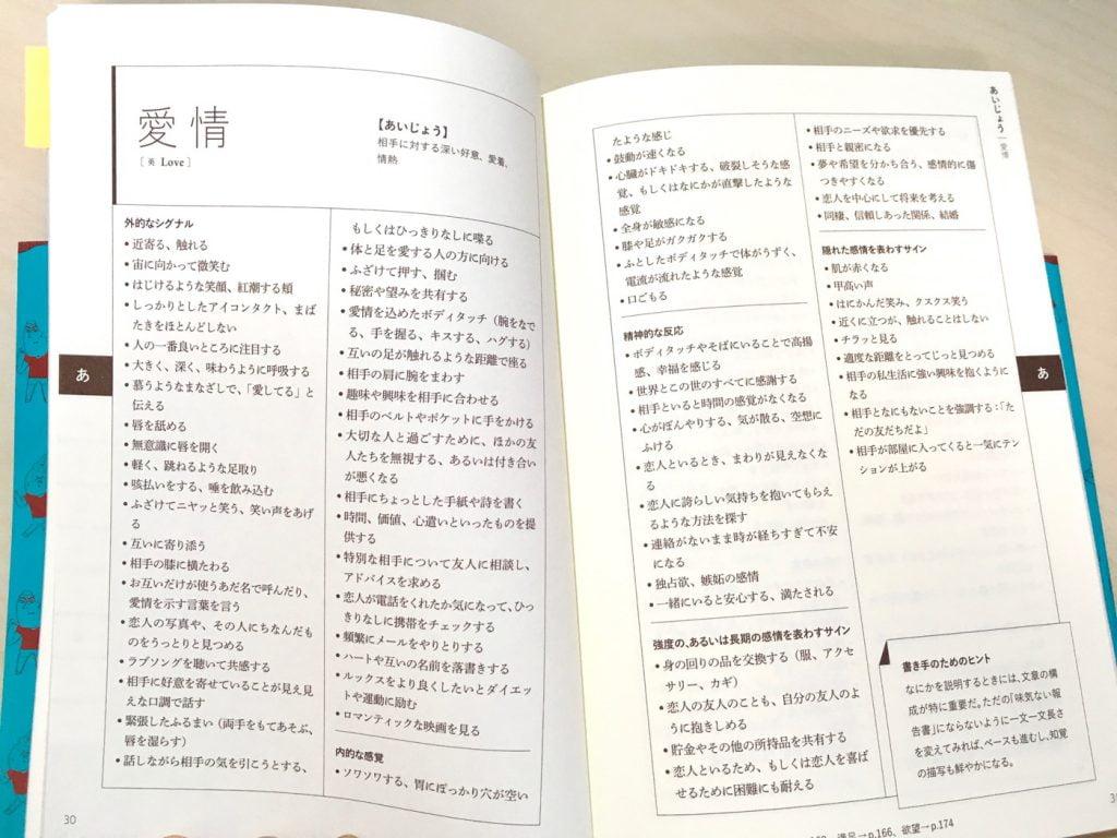 感情類語辞典の愛情のページ