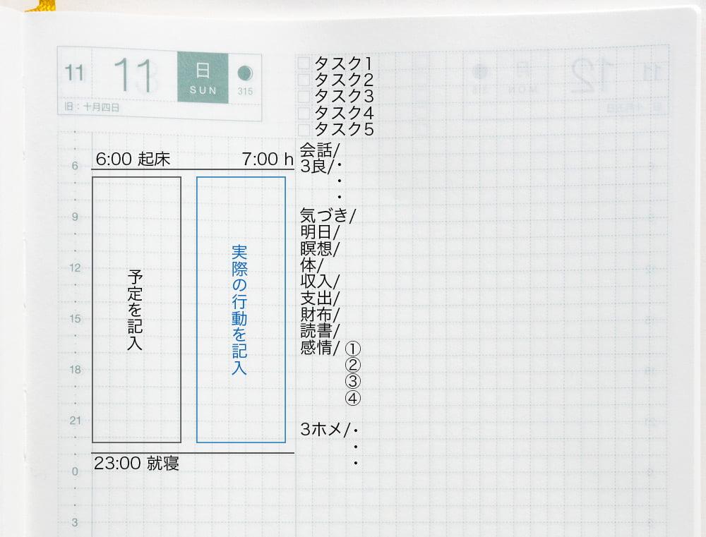 ほぼ日手帳の記入する予定と日次レビュー項目