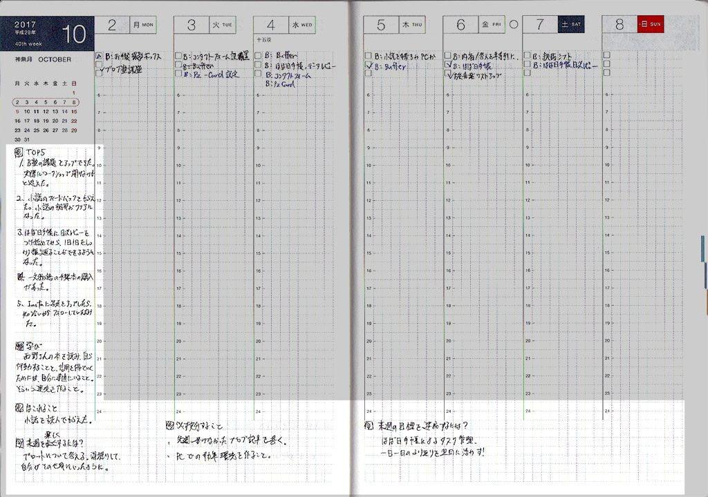 ほぼ日手帳ウィークリーページ
