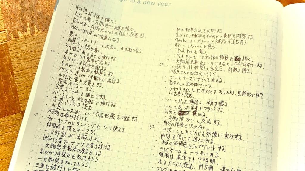 2018年にやりたいことリスト