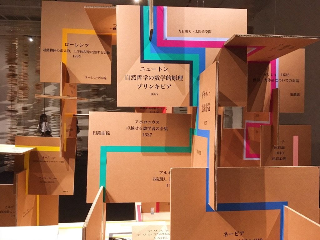 [世界を変えた書物]展の知の繋がり空間インスタレーション