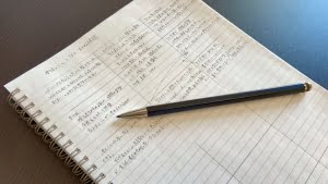 ノートに書かれたマンダラート
